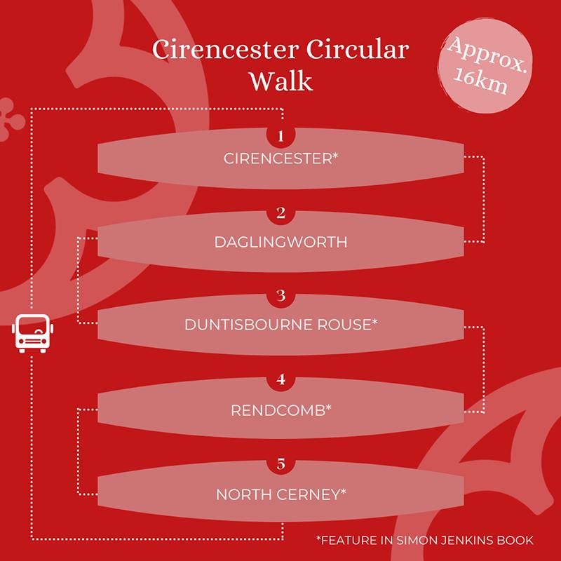 Cirencester Circular Walk