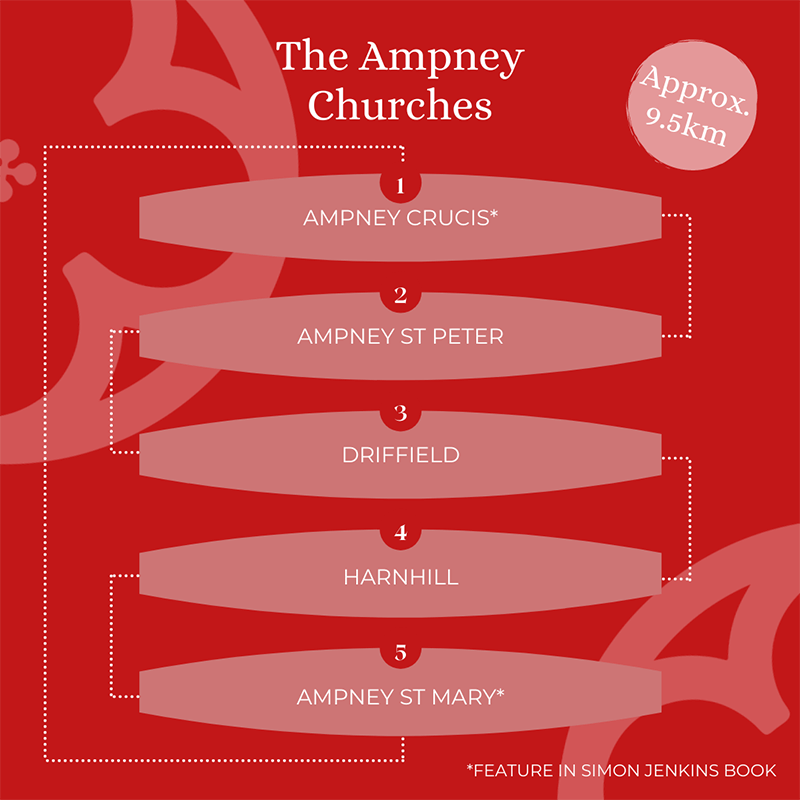 The Ampney Churches